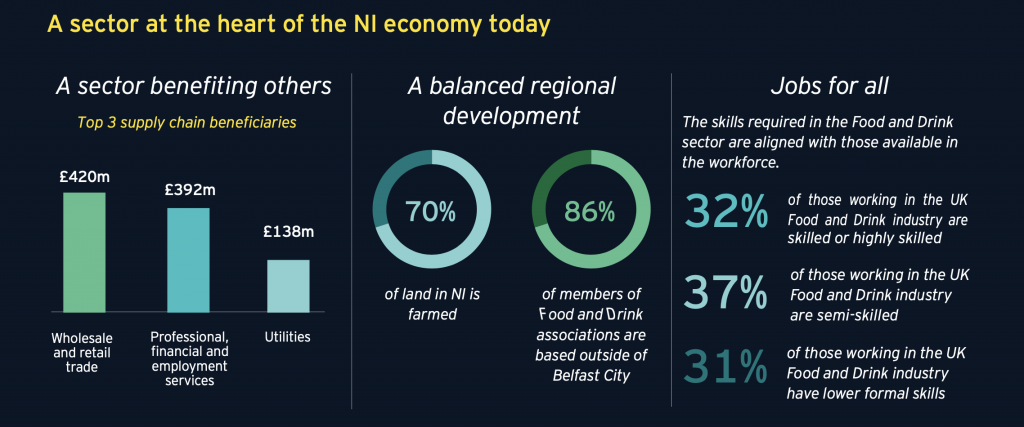 Infographic summary of key findings 1